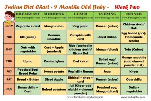 9 month baby food chart- Week two